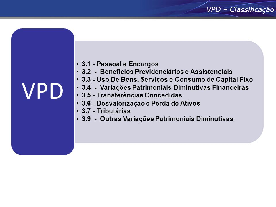 VPD – Classificação 3.1 - Pessoal e Encargos 3.2 - Benefícios Previdenciários e Assistenciais 3.3 - Uso De Bens, Serviços e Consumo de Capital Fixo 3.
