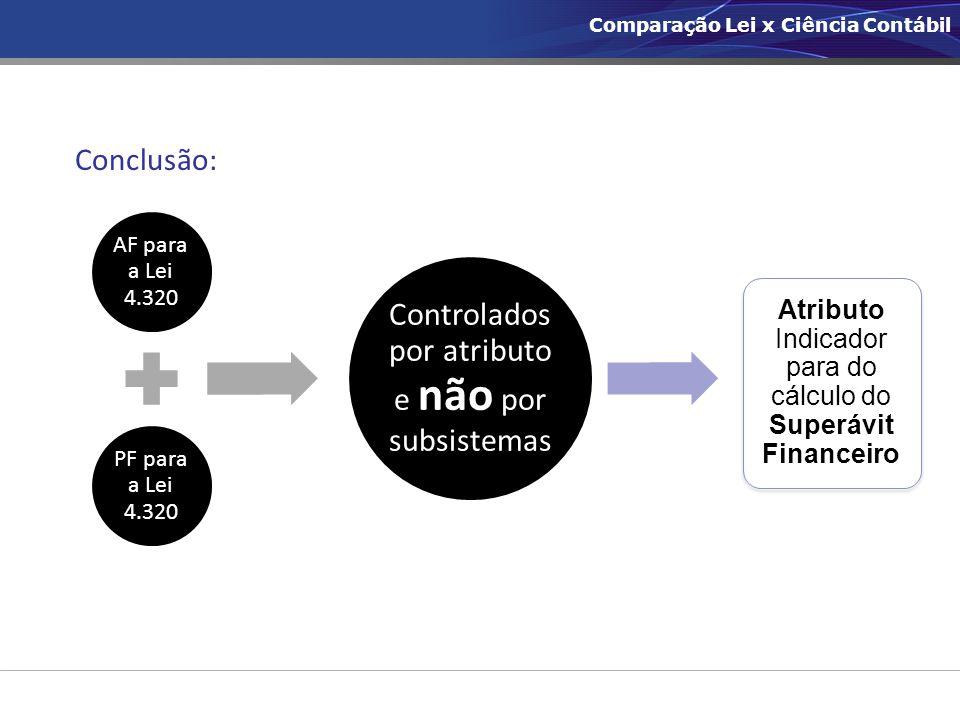 AF para a Lei 4.320 PF para a Lei 4.320 Controlados por atributo e não por subsistemas Conclusão: Atributo Indicador para do cálculo do Superávit Fina