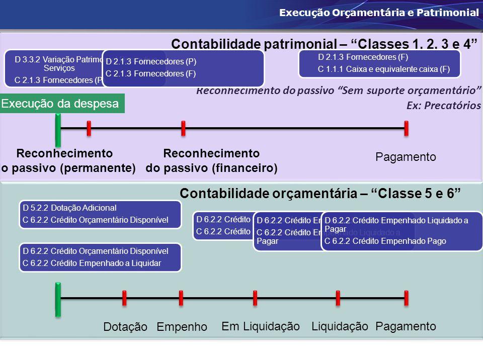 """Reconhecimento do passivo """"Sem suporte orçamentário"""" Ex: Precatórios Contabilidade patrimonial – """"Classes 1, 2, 3 e 4"""" Contabilidade orçamentária – """"C"""