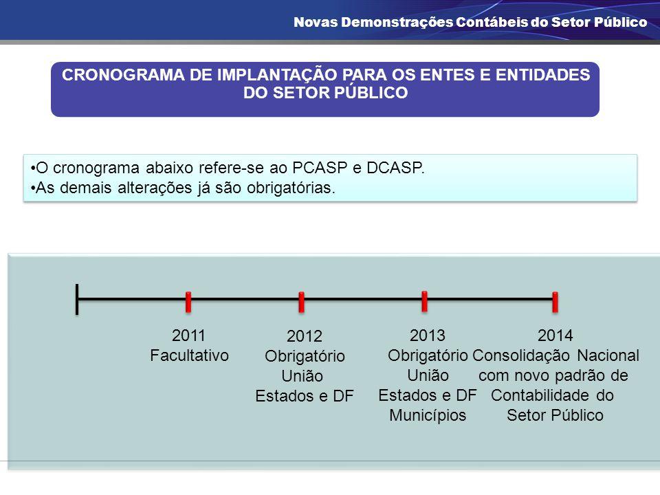 2011 Facultativo 2013 Obrigatório União Estados e DF Municípios 2014 Consolidação Nacional com novo padrão de Contabilidade do Setor Público 2012 Obri