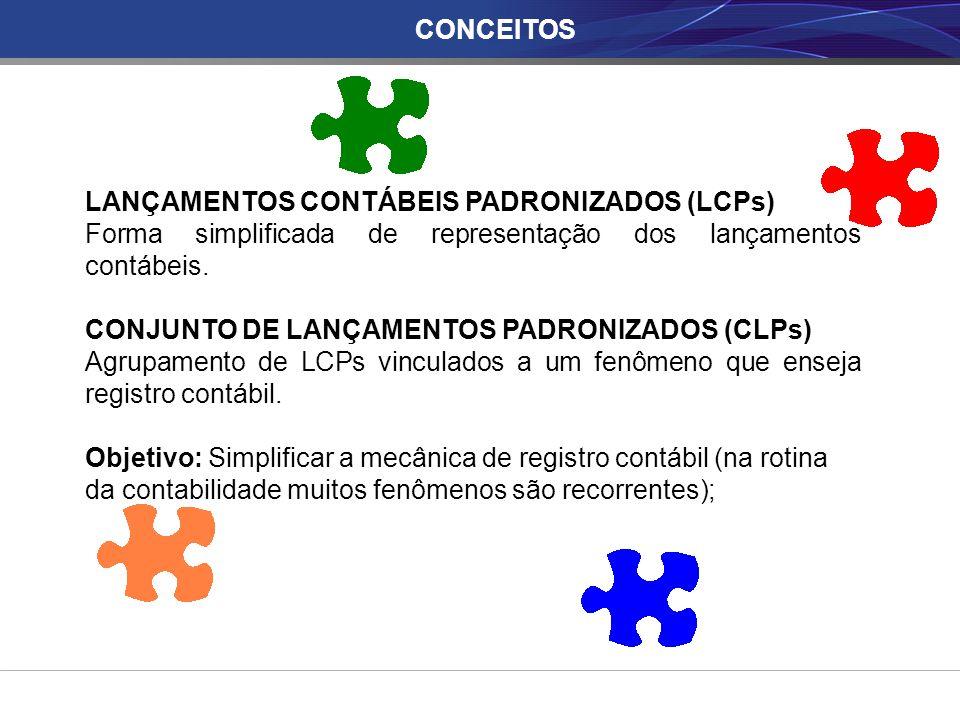 CONCEITOS LANÇAMENTOS CONTÁBEIS PADRONIZADOS (LCPs) Forma simplificada de representação dos lançamentos contábeis. CONJUNTO DE LANÇAMENTOS PADRONIZADO
