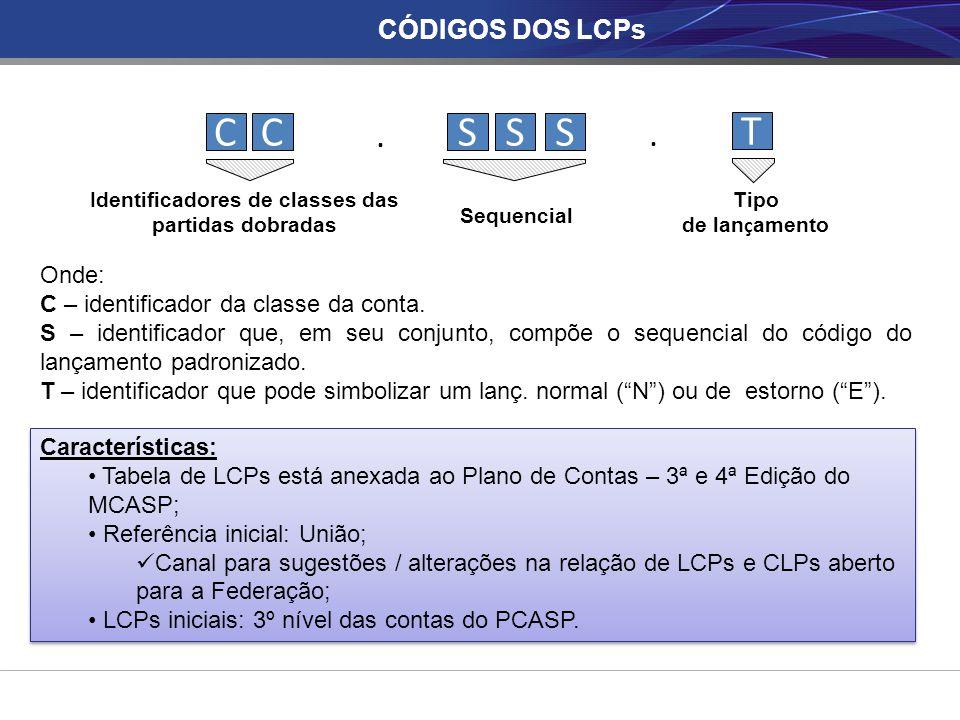 CCSSS Identificadores de classes das partidas dobradas Sequencial. T. Tipo de lan ç amento CÓDIGOS DOS LCPs Onde: C – identificador da classe da conta