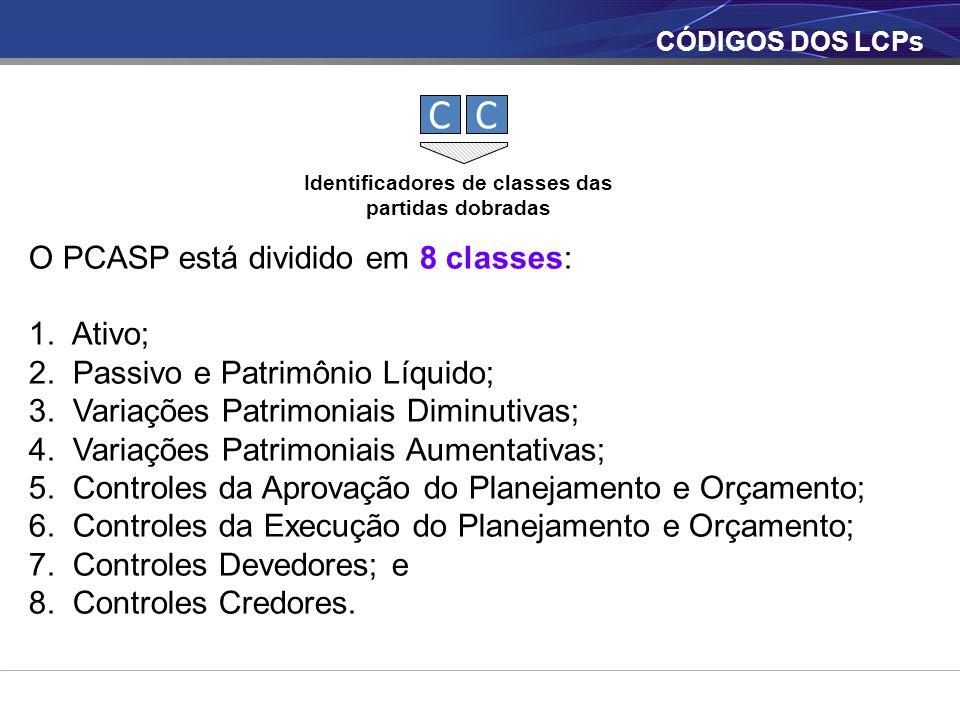 CÓDIGOS DOS LCPs CC Identificadores de classes das partidas dobradas O PCASP está dividido em 8 classes: 1. Ativo; 2. Passivo e Patrimônio Líquido; 3.