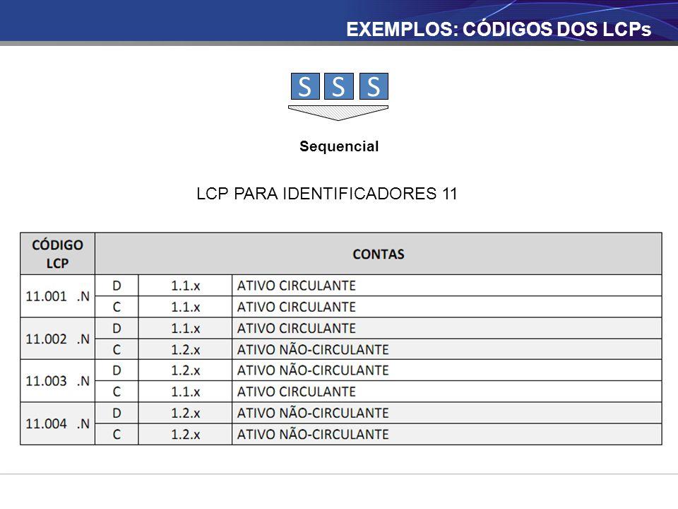 SSS Sequencial EXEMPLOS: CÓDIGOS DOS LCPs LCP PARA IDENTIFICADORES 11