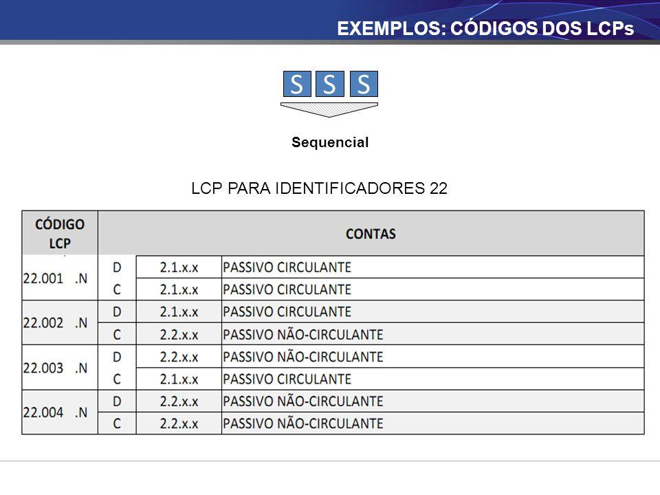 SSS Sequencial LCP PARA IDENTIFICADORES 22 EXEMPLOS: CÓDIGOS DOS LCPs