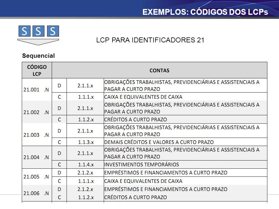 SSS Sequencial LCP PARA IDENTIFICADORES 21 EXEMPLOS: CÓDIGOS DOS LCPs
