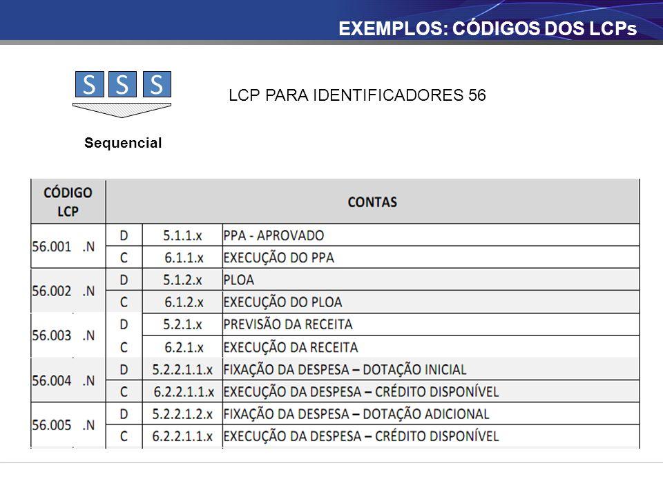 SSS Sequencial LCP PARA IDENTIFICADORES 56 EXEMPLOS: CÓDIGOS DOS LCPs