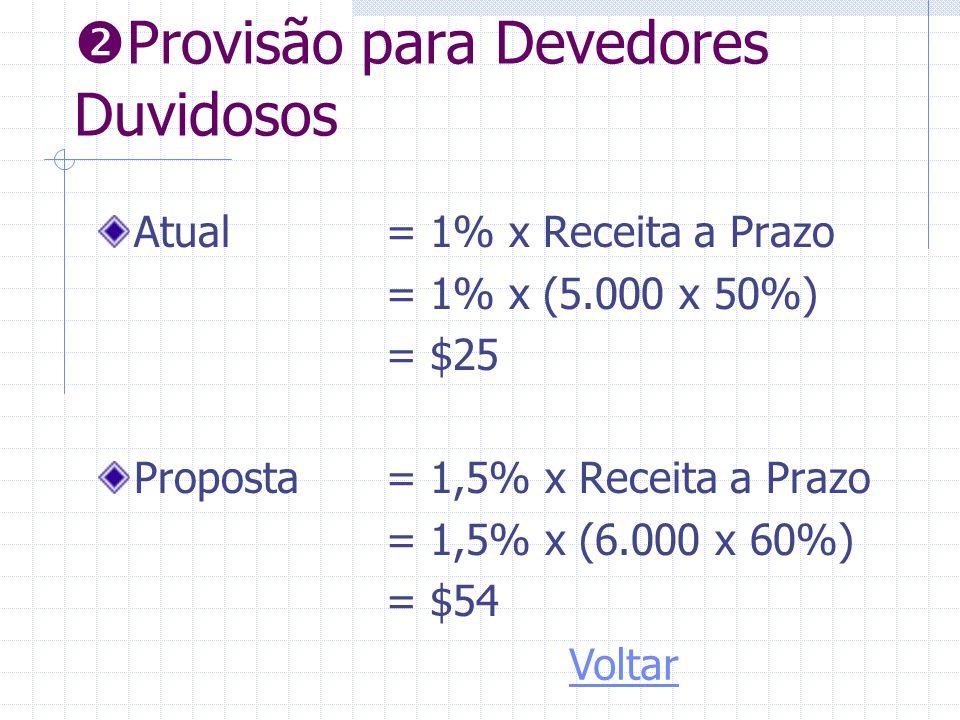  Provisão para Devedores Duvidosos Atual = 1% x Receita a Prazo = 1% x (5.000 x 50%) = $25 Proposta= 1,5% x Receita a Prazo = 1,5% x (6.000 x 60%) =