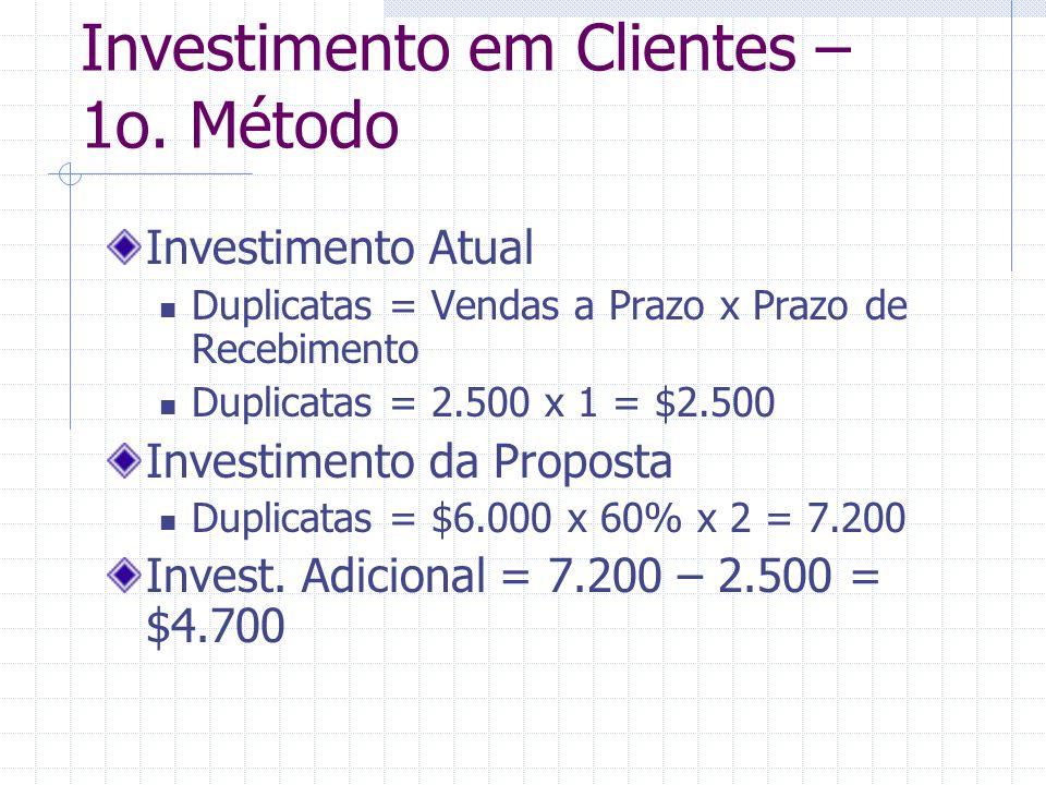 Investimento em Clientes – 1o. Método Investimento Atual Duplicatas = Vendas a Prazo x Prazo de Recebimento Duplicatas = 2.500 x 1 = $2.500 Investimen