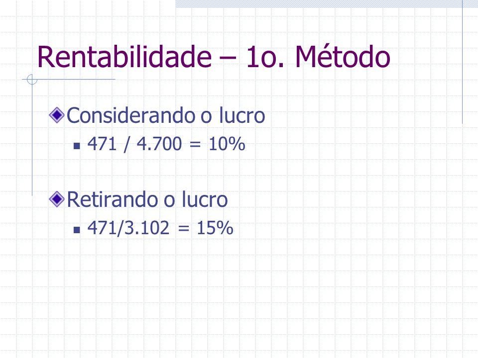 Rentabilidade – 1o. Método Considerando o lucro 471 / 4.700 = 10% Retirando o lucro 471/3.102 = 15%