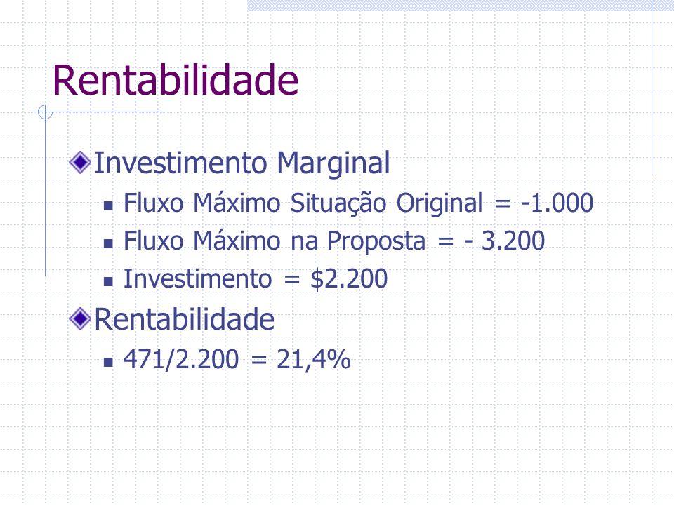 Rentabilidade Investimento Marginal Fluxo Máximo Situação Original = -1.000 Fluxo Máximo na Proposta = - 3.200 Investimento = $2.200 Rentabilidade 471