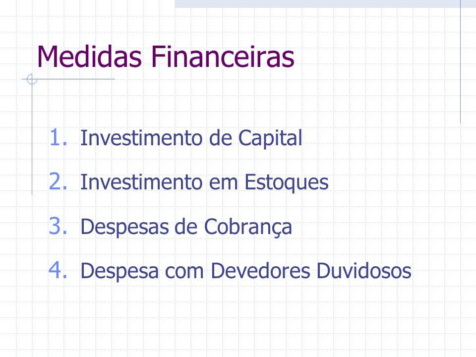 Medidas Financeiras 1. Investimento de Capital 2. Investimento em Estoques 3. Despesas de Cobrança 4. Despesa com Devedores Duvidosos