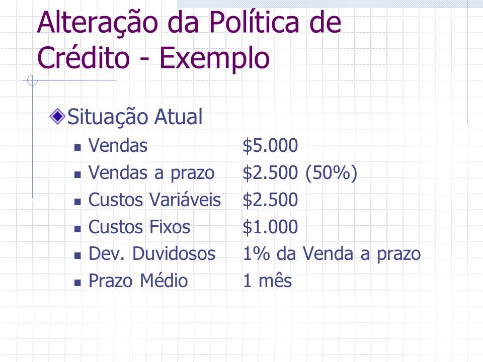 Alteração da Política de Crédito - Exemplo Situação Atual Vendas$5.000 Vendas a prazo$2.500 (50%) Custos Variáveis$2.500 Custos Fixos$1.000 Dev. Duvid