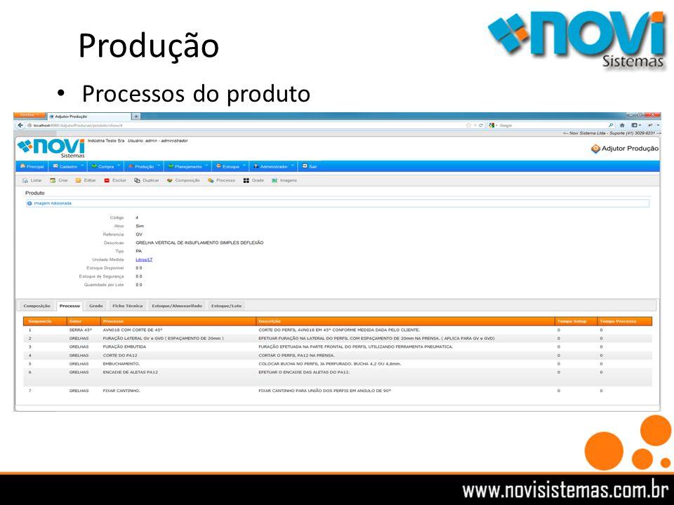 Produção Processos do produto
