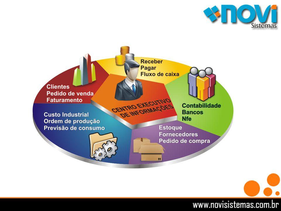 Adjutor Produção é a solução que atende aos mais diversos ambientes industriais.