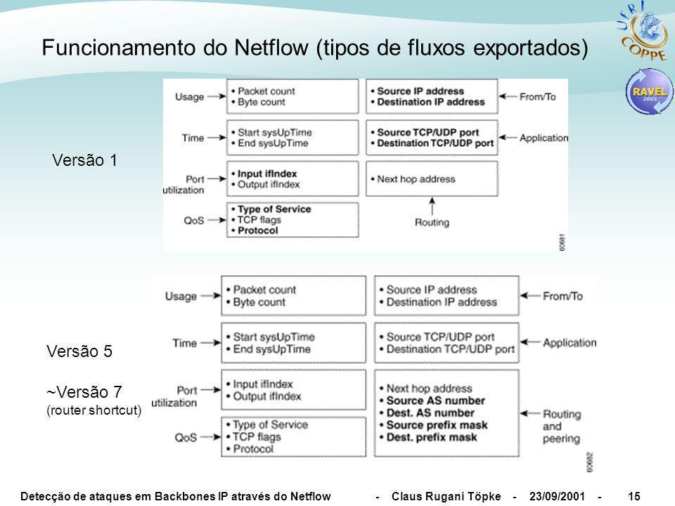 Detecção de ataques em Backbones IP através do Netflow - Claus Rugani Töpke - 23/09/2001 -15 Funcionamento do Netflow (tipos de fluxos exportados) Ver