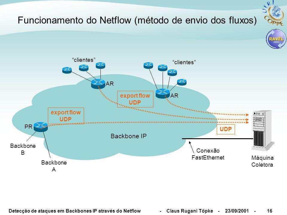 Detecção de ataques em Backbones IP através do Netflow - Claus Rugani Töpke - 23/09/2001 -16 Backbone IP Conexão FastEthernet clientes export flow UDP Máquina Coletora export flow UDP PR AR clientes Backbone B AR Backbone A Funcionamento do Netflow (método de envio dos fluxos)