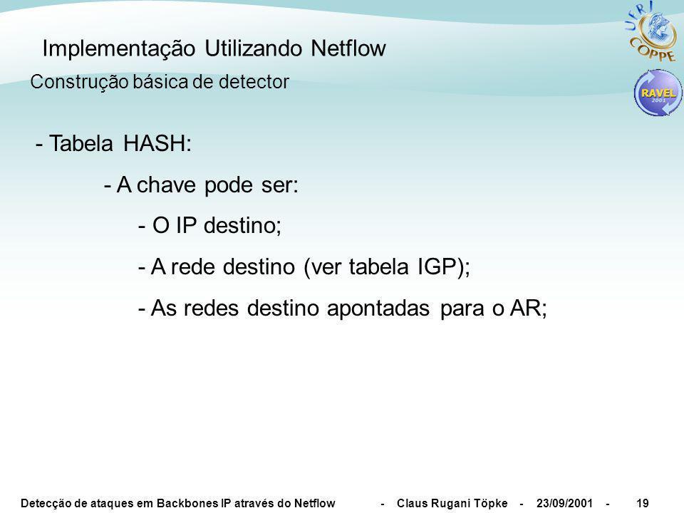 Detecção de ataques em Backbones IP através do Netflow - Claus Rugani Töpke - 23/09/2001 -19 Implementação Utilizando Netflow Construção básica de detector - Tabela HASH: - A chave pode ser: - O IP destino; - A rede destino (ver tabela IGP); - As redes destino apontadas para o AR;