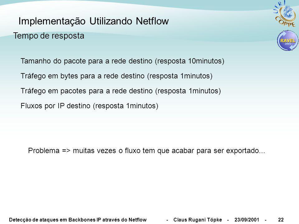 Detecção de ataques em Backbones IP através do Netflow - Claus Rugani Töpke - 23/09/2001 -22 Implementação Utilizando Netflow Tamanho do pacote para a