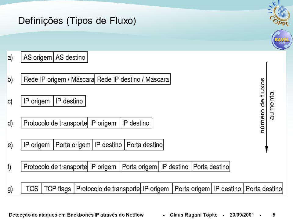 Detecção de ataques em Backbones IP através do Netflow - Claus Rugani Töpke - 23/09/2001 -5 Definições (Tipos de Fluxo)
