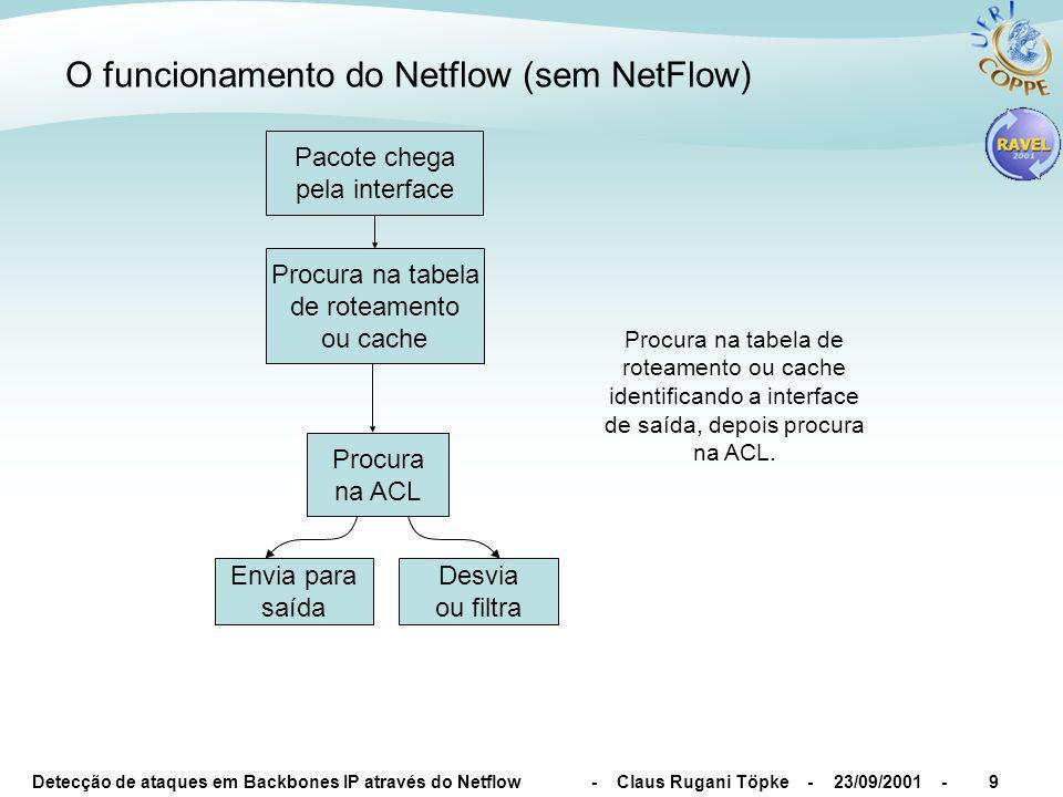 Detecção de ataques em Backbones IP através do Netflow - Claus Rugani Töpke - 23/09/2001 -9 O funcionamento do Netflow (sem NetFlow) Procura na ACL En
