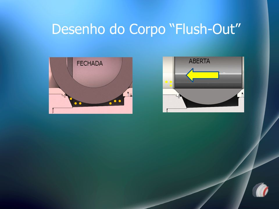ABERTA FECHADA Desenho do Corpo Flush-Out