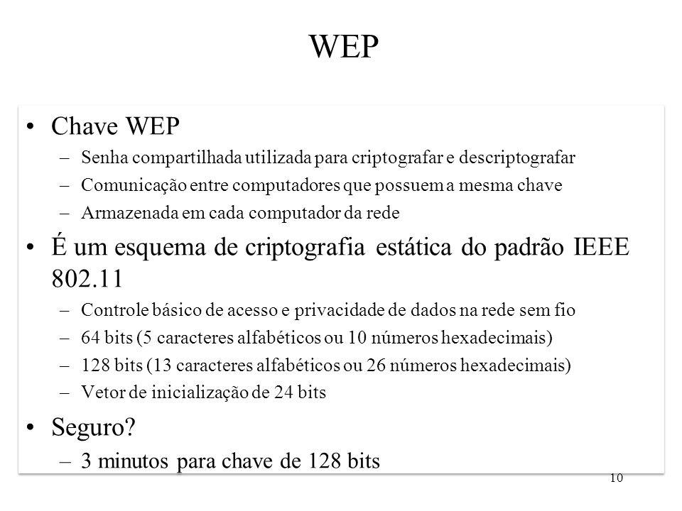 10 WEP Chave WEP –Senha compartilhada utilizada para criptografar e descriptografar –Comunicação entre computadores que possuem a mesma chave –Armazen
