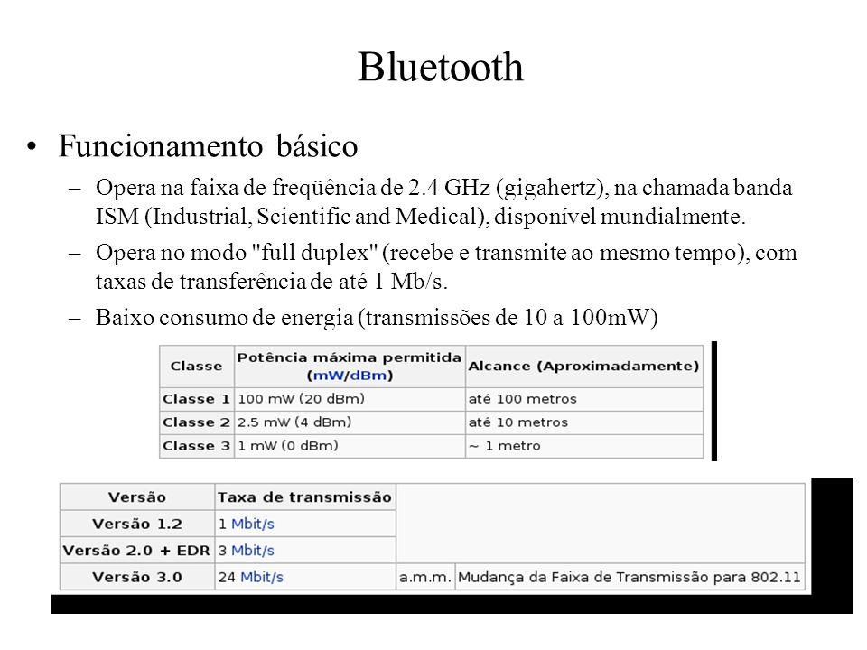 Bluetooth Funcionamento básico –Opera na faixa de freqüência de 2.4 GHz (gigahertz), na chamada banda ISM (Industrial, Scientific and Medical), dispon