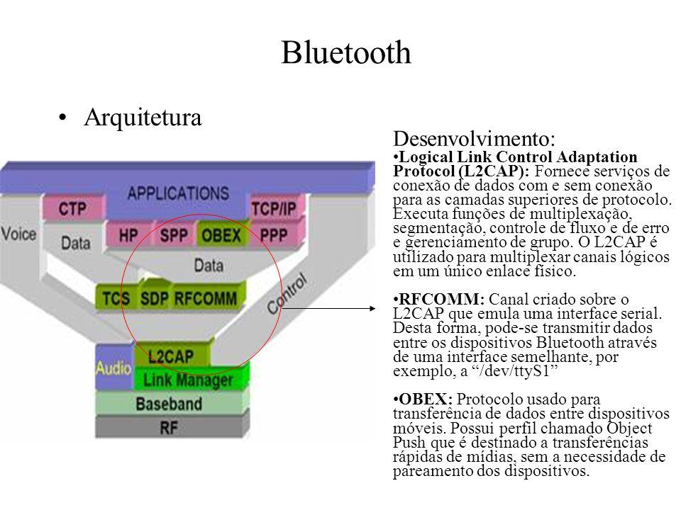 Bluetooth Arquitetura Desenvolvimento: Logical Link Control Adaptation Protocol (L2CAP): Fornece serviços de conexão de dados com e sem conexão para a