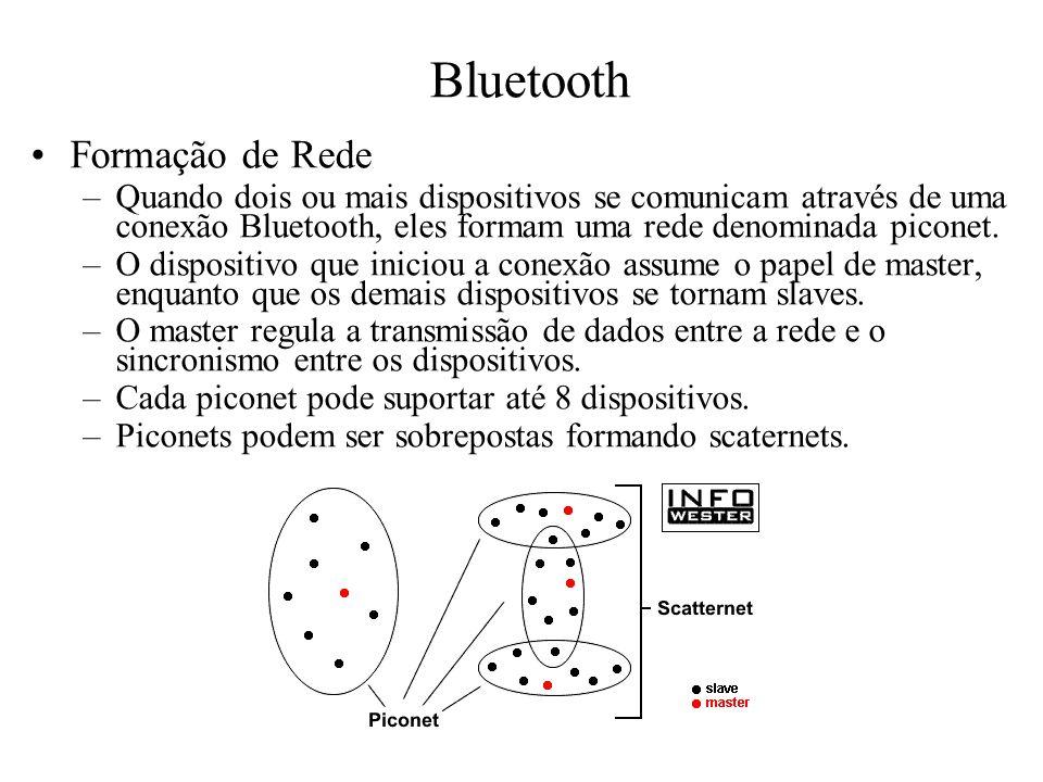 Bluetooth Formação de Rede –Quando dois ou mais dispositivos se comunicam através de uma conexão Bluetooth, eles formam uma rede denominada piconet. –