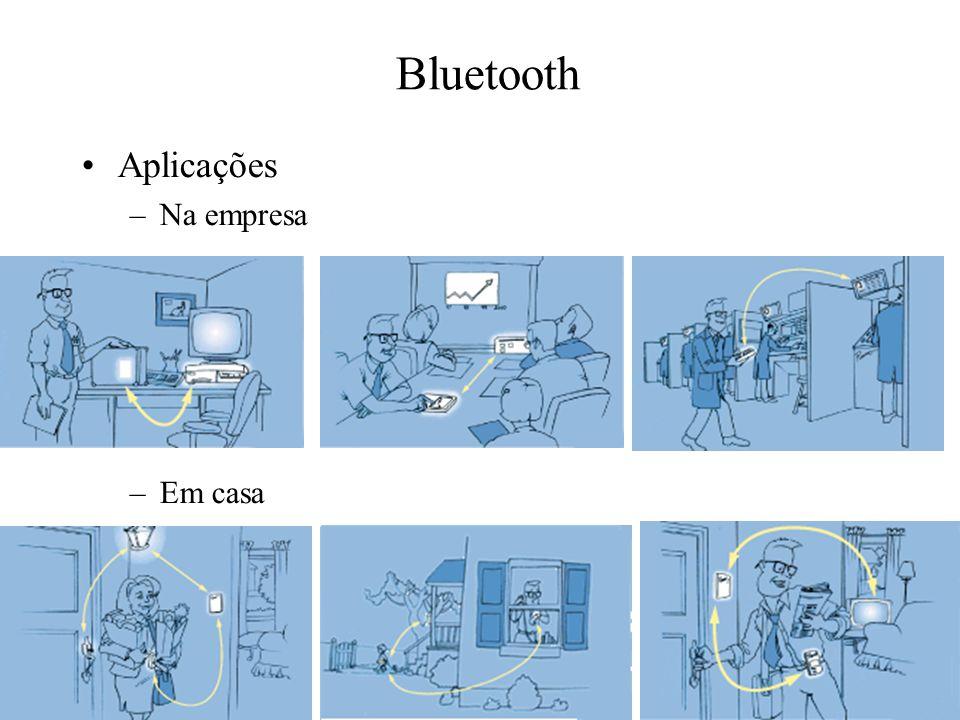 Bluetooth Aplicações –Na empresa –Em casa