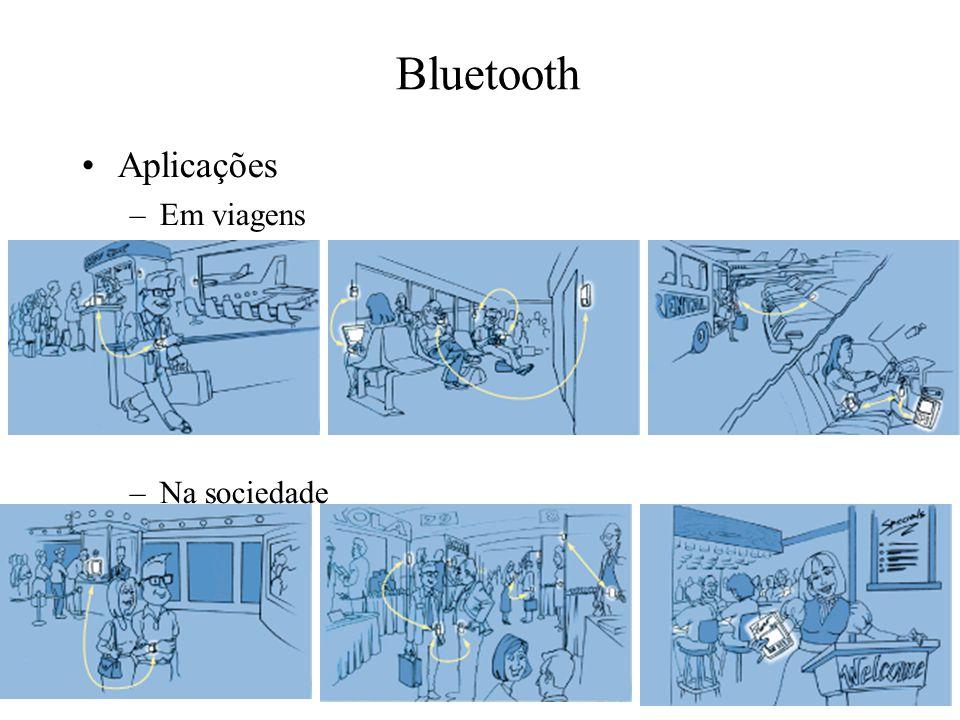 Bluetooth Aplicações –Em viagens –Na sociedade