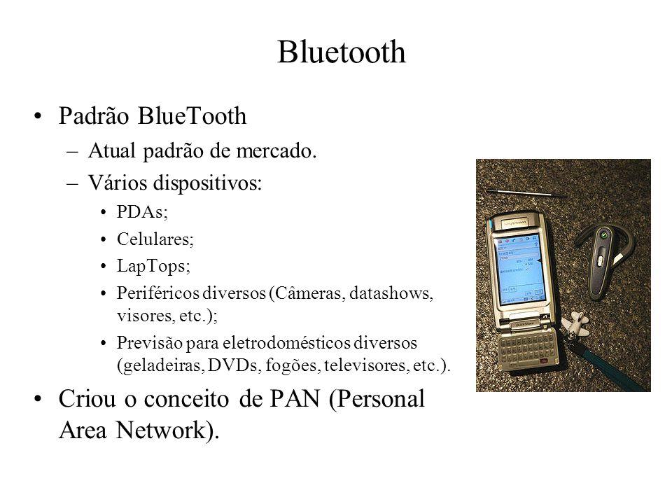 Bluetooth Padrão BlueTooth –Atual padrão de mercado. –Vários dispositivos: PDAs; Celulares; LapTops; Periféricos diversos (Câmeras, datashows, visores