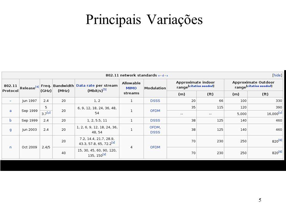 5 Principais Variações