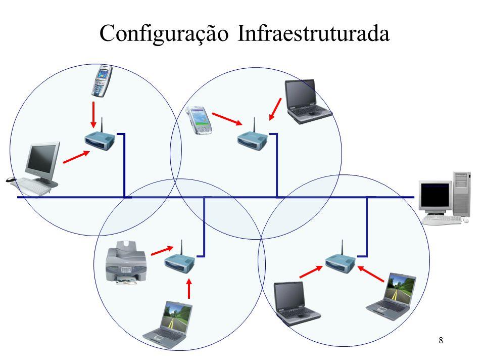 8 Configuração Infraestruturada