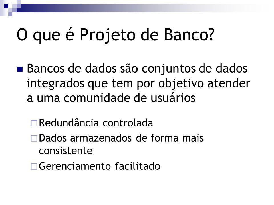O que é Projeto de Banco? Bancos de dados são conjuntos de dados integrados que tem por objetivo atender a uma comunidade de usuários  Redundância co