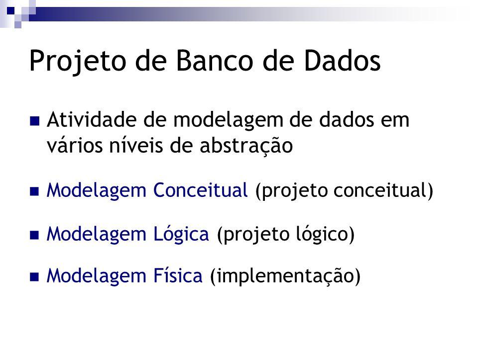 Atividade de modelagem de dados em vários níveis de abstração Modelagem Conceitual (projeto conceitual) Modelagem Lógica (projeto lógico) Modelagem Fí