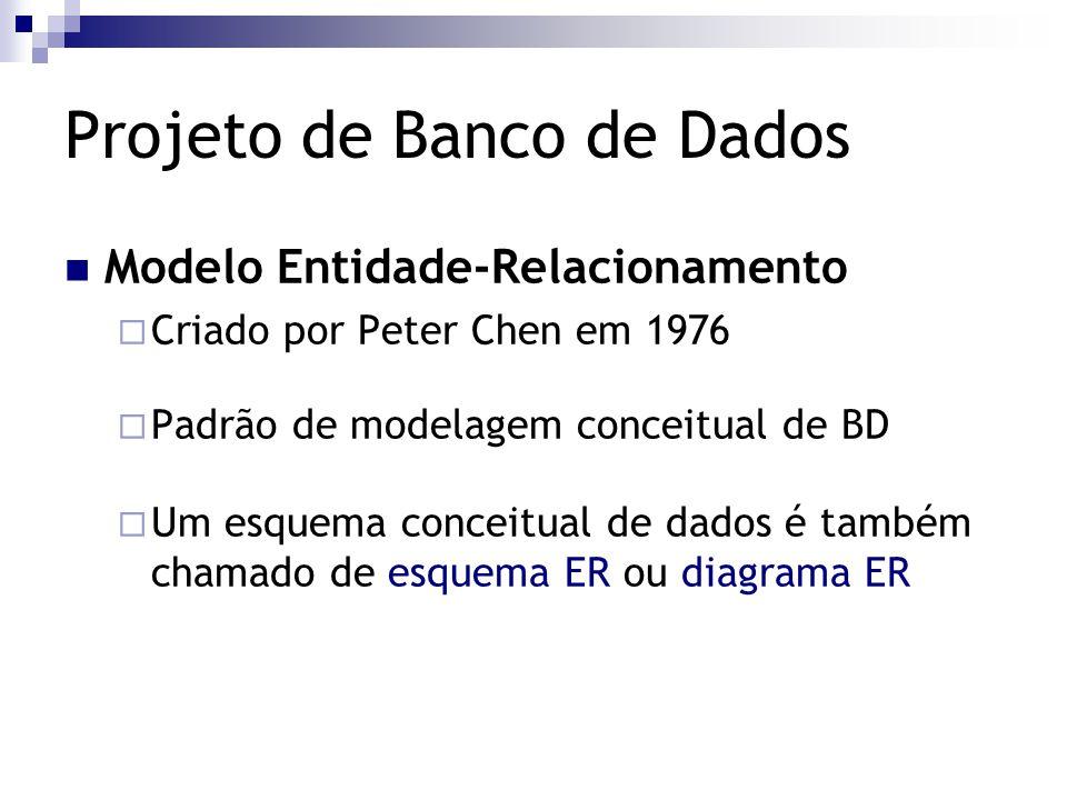 Projeto de Banco de Dados Modelo Entidade-Relacionamento  Criado por Peter Chen em 1976  Padrão de modelagem conceitual de BD  Um esquema conceitua