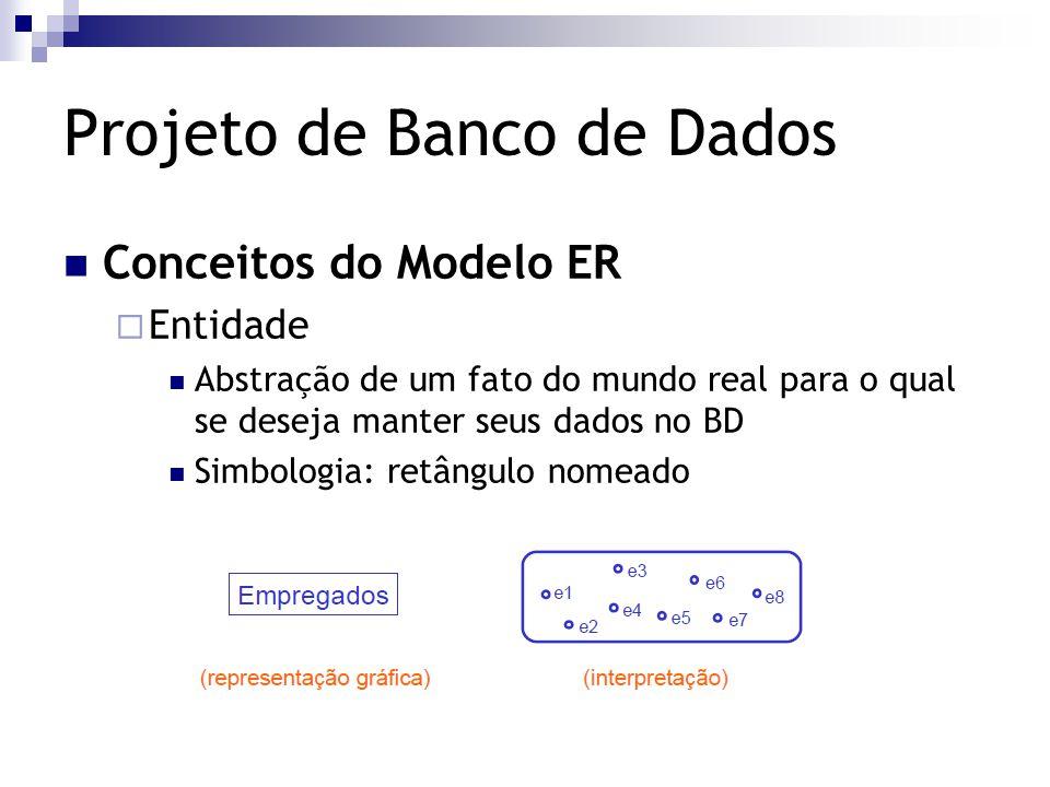 Projeto de Banco de Dados Conceitos do Modelo ER  Entidade Abstração de um fato do mundo real para o qual se deseja manter seus dados no BD Simbologi