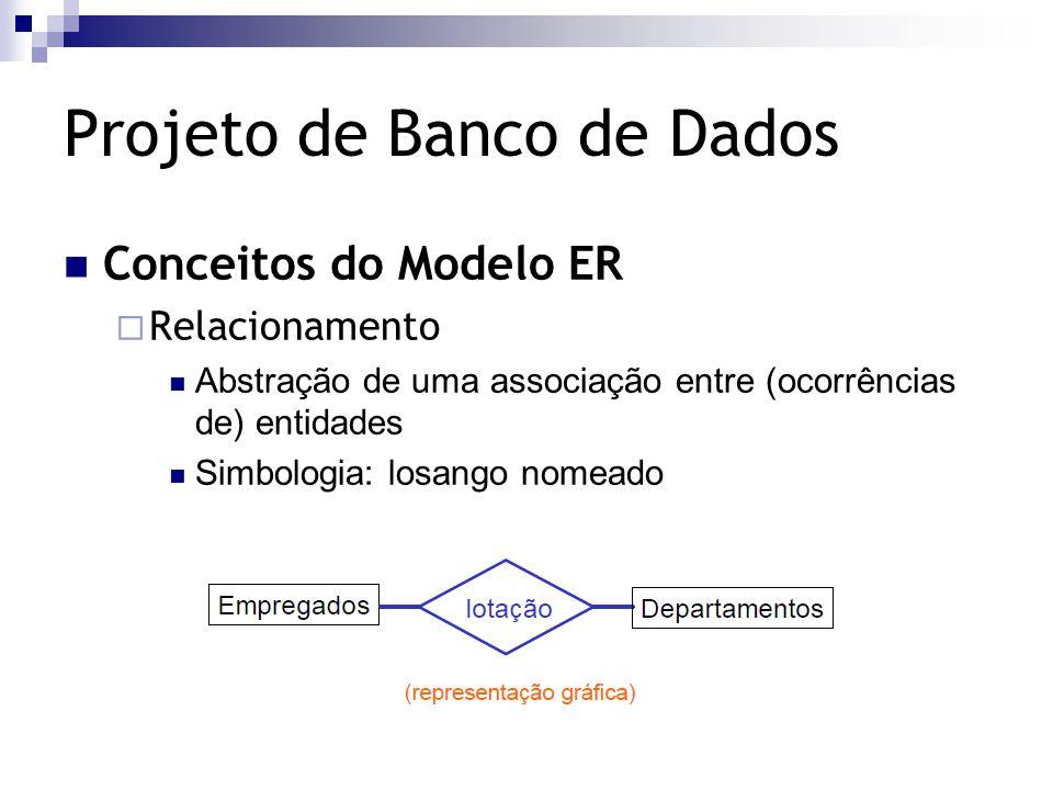Projeto de Banco de Dados Conceitos do Modelo ER  Relacionamento Abstração de uma associação entre (ocorrências de) entidades Simbologia: losango nom