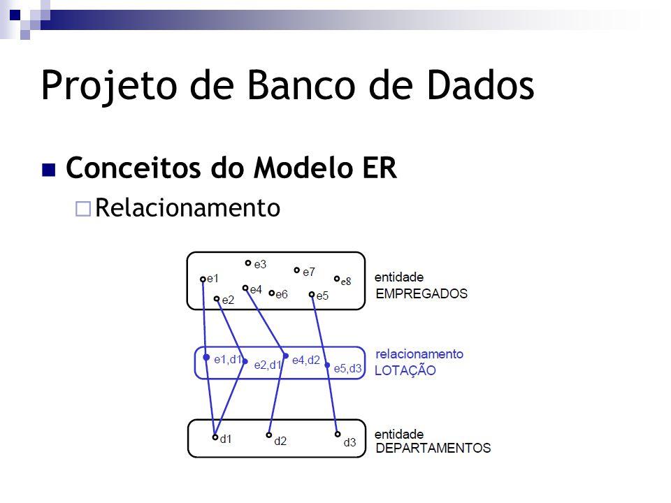Projeto de Banco de Dados Conceitos do Modelo ER  Relacionamento