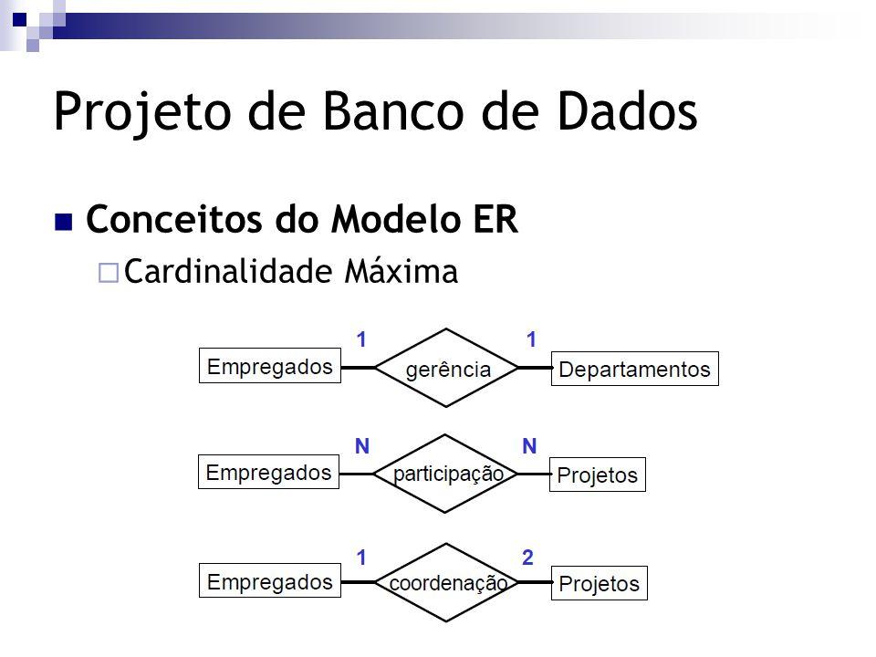 Projeto de Banco de Dados Conceitos do Modelo ER  Cardinalidade Máxima