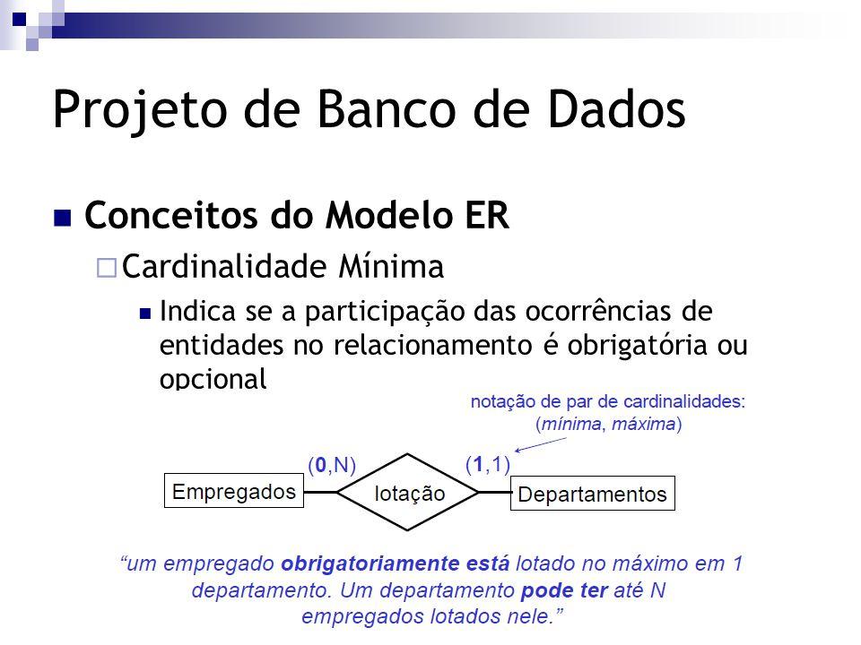 Projeto de Banco de Dados Conceitos do Modelo ER  Cardinalidade Mínima Indica se a participação das ocorrências de entidades no relacionamento é obri