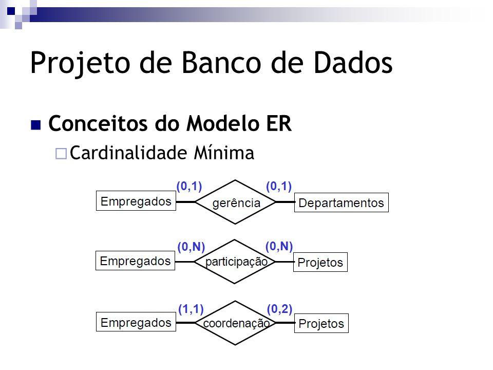Projeto de Banco de Dados Conceitos do Modelo ER  Cardinalidade Mínima
