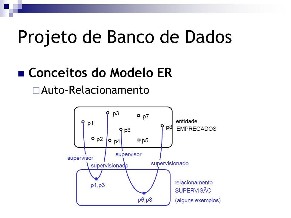 Projeto de Banco de Dados Conceitos do Modelo ER  Auto-Relacionamento