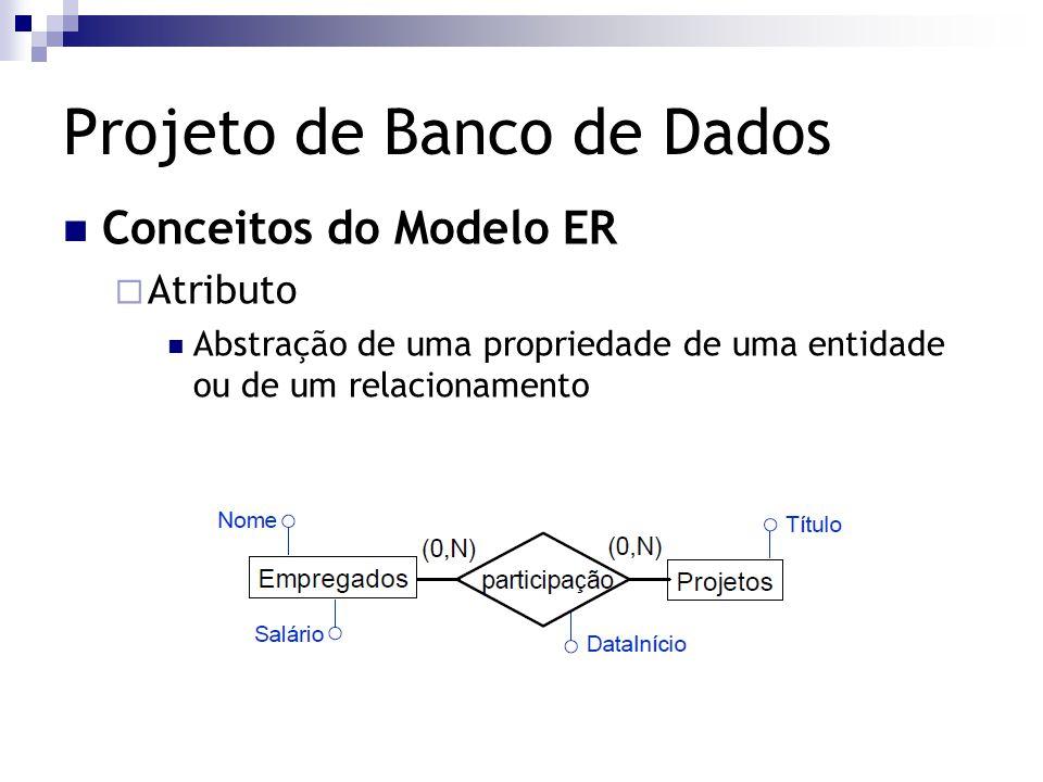 Projeto de Banco de Dados Conceitos do Modelo ER  Atributo Abstração de uma propriedade de uma entidade ou de um relacionamento