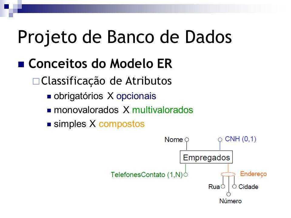 Projeto de Banco de Dados Conceitos do Modelo ER  Classificação de Atributos obrigatórios X opcionais monovalorados X multivalorados simples X compos