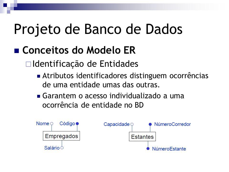 Projeto de Banco de Dados Conceitos do Modelo ER  Identificação de Entidades Atributos identificadores distinguem ocorrências de uma entidade umas da