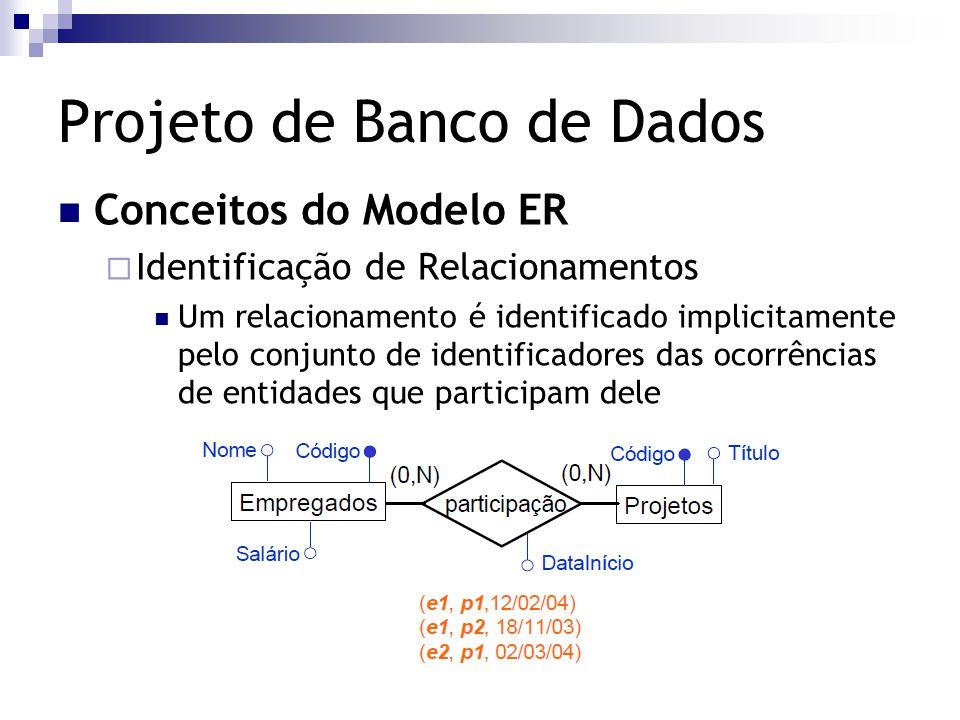 Projeto de Banco de Dados Conceitos do Modelo ER  Identificação de Relacionamentos Um relacionamento é identificado implicitamente pelo conjunto de i