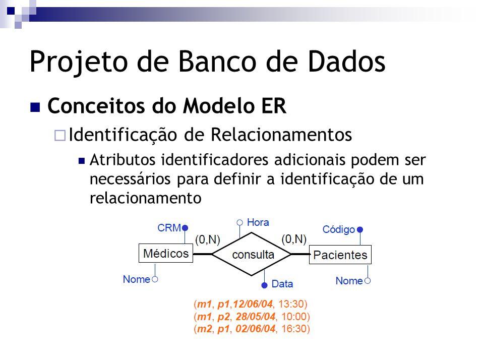 Projeto de Banco de Dados Conceitos do Modelo ER  Identificação de Relacionamentos Atributos identificadores adicionais podem ser necessários para de
